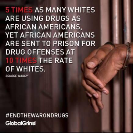 Prison Drug Stats