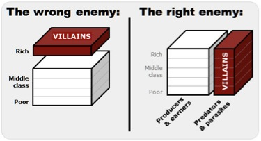 CLASS WARFARE RIGHT ENEMY